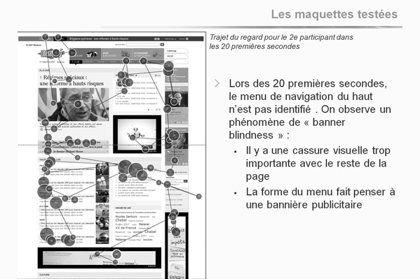 eye-tracking libé