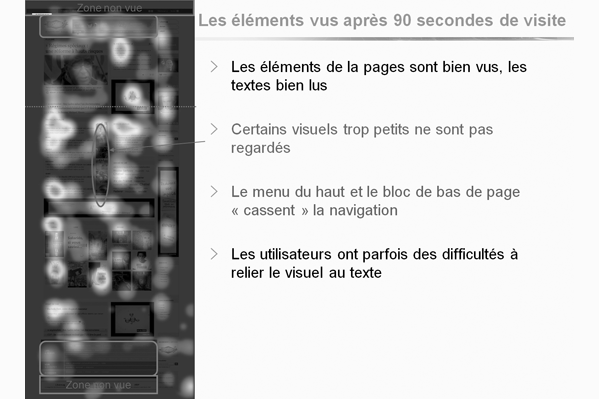 test eye-tracking libération