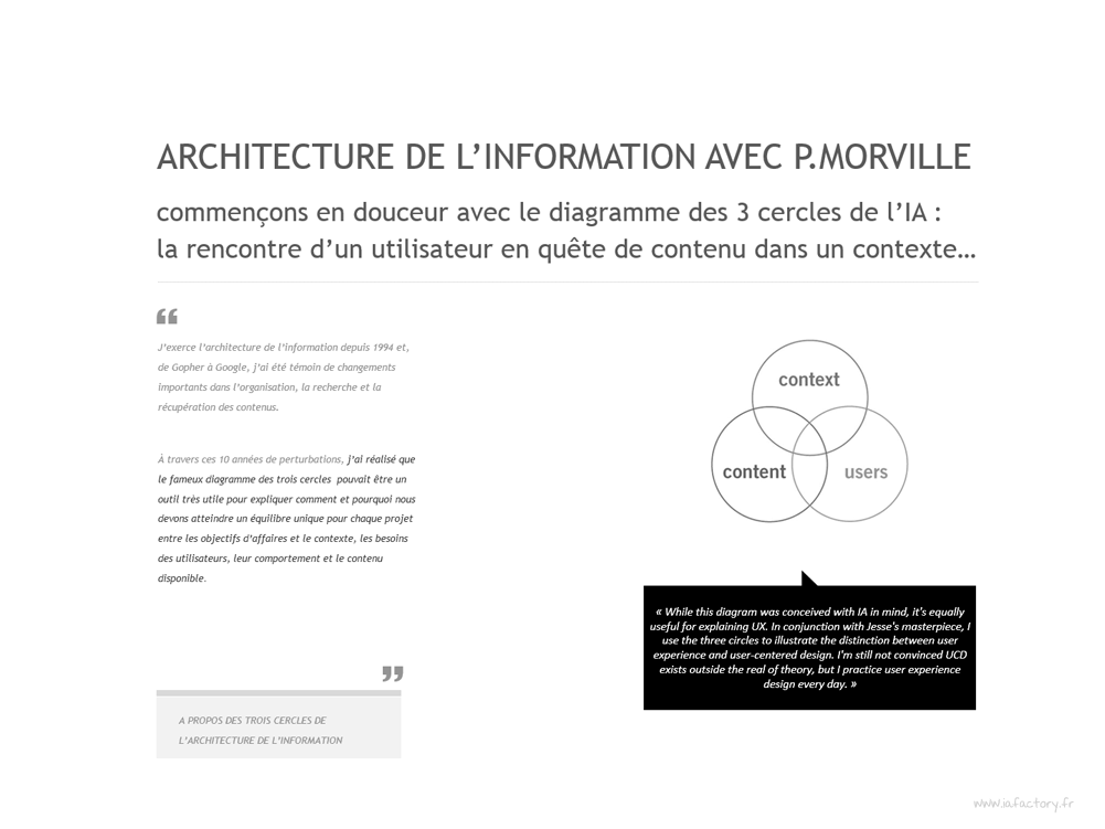architecture de l'information diagramme des 3 cercles