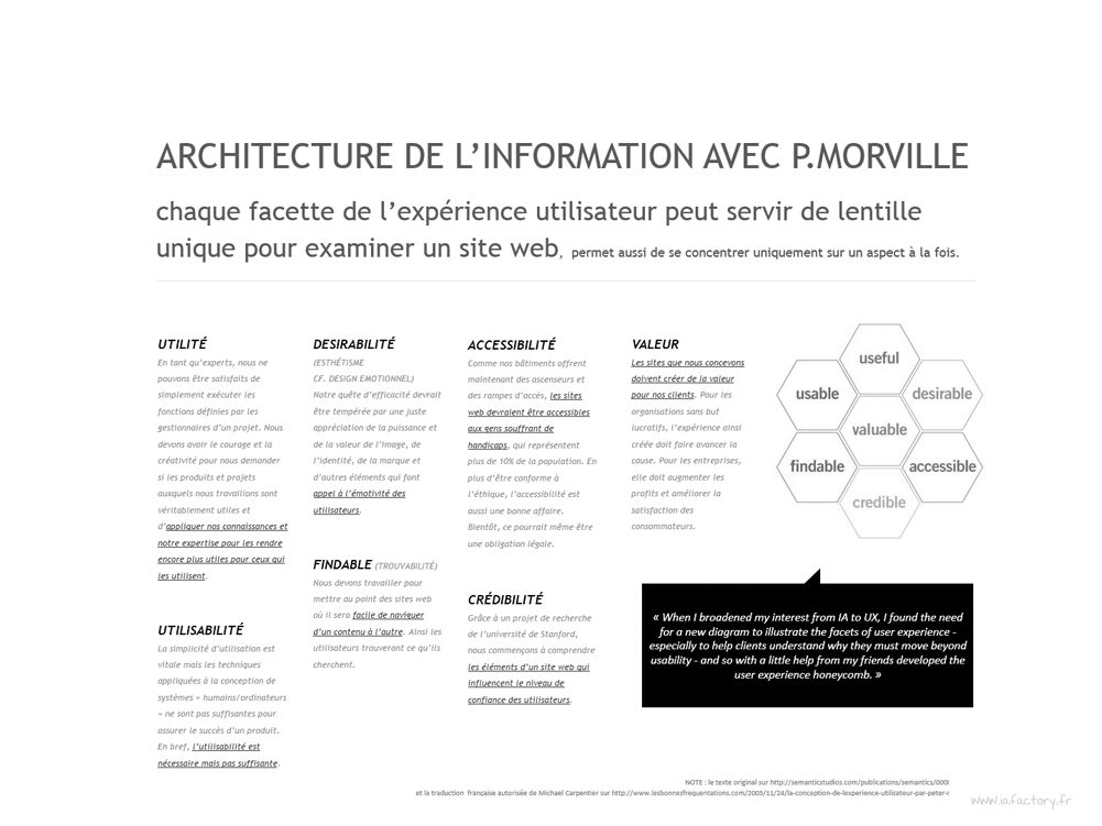 architecture de l'information user experience honeycomb