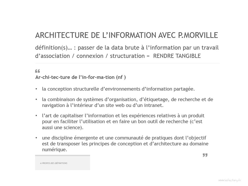 définitions de l'architecture de l'information