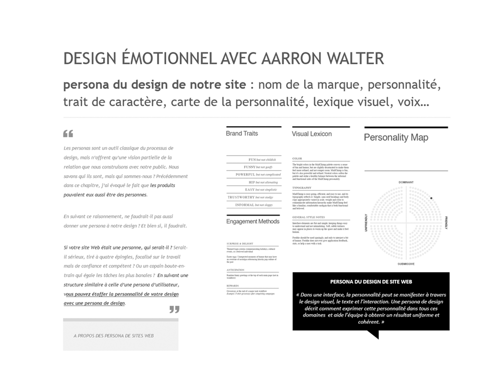 design émotionnel persona de site web