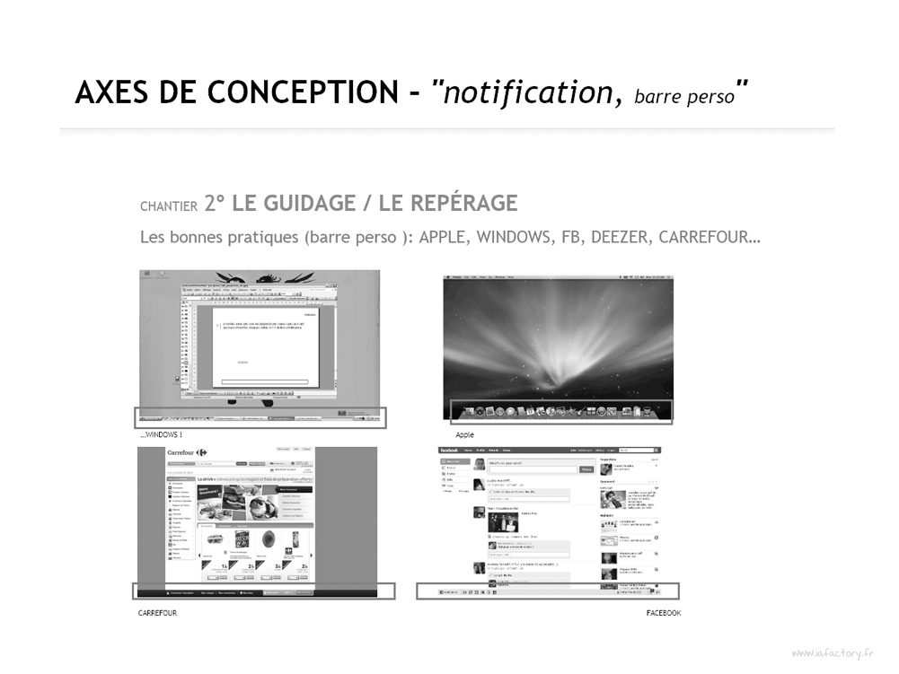 ergonomie web et axe de conception