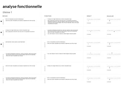 analyse fonctionnelle exemple