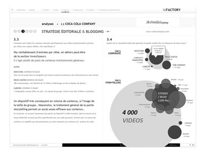 benchmark contenu concurrence Renault