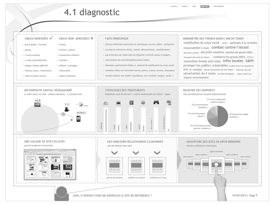 Exemple de conversation site de rencontre