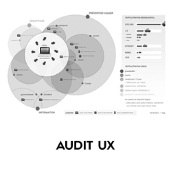 audit ux