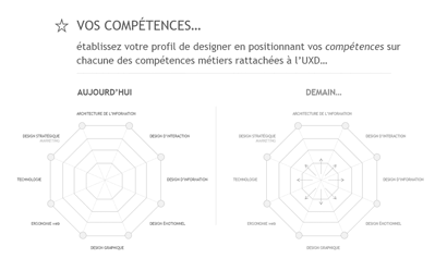 illustration projet UX Insign Visual link
