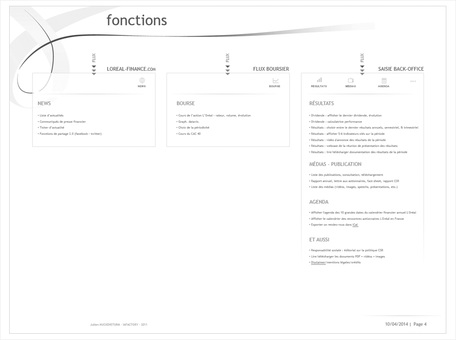 wireframe loreal-finance-ipad-app